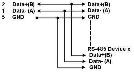 Multidrop RS-485 2-Wire Half-duplex