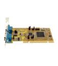 2 Port PCI RS422/485 Card Slot Connection