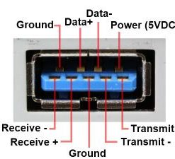 USB 3.0 Pinout Diagram