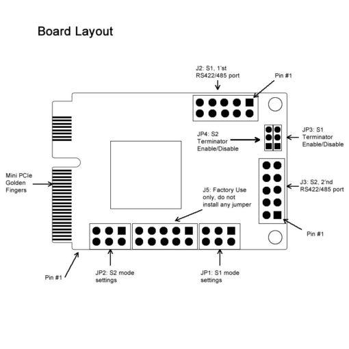 Mini PCIe 2-Port Card RS422-485 DB9 Male Connectors